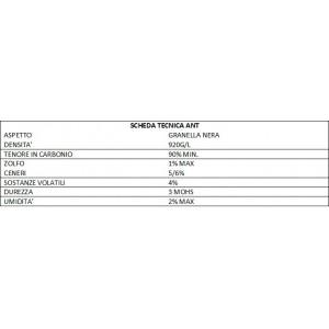 Antracite - Sacco da 25 Kg